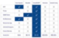 HomeEXCEPT-comparison-chart.jpg