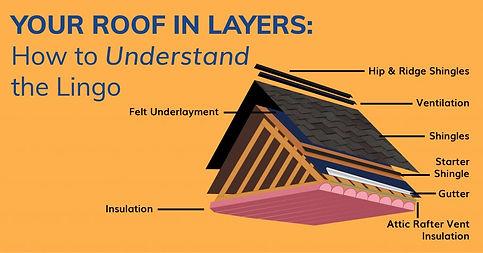 BLOG-Roof-Layer-01-1024x536.jpg