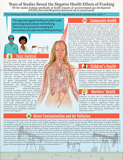 PSR PA fracking health impacts infograph
