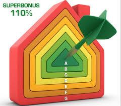 Obbligo  RC professionale per fronteggiare le responsabilità per la procedura del Superbonus 110%: