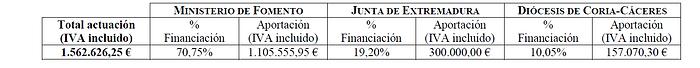 financiacion fase I.PNG