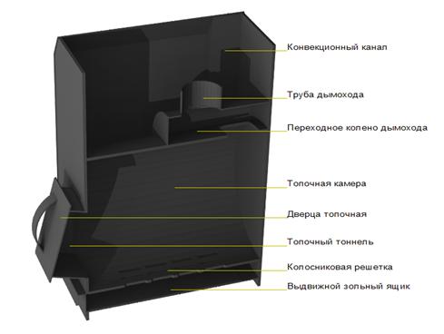 Пелагея схема 2.1-2.3.png