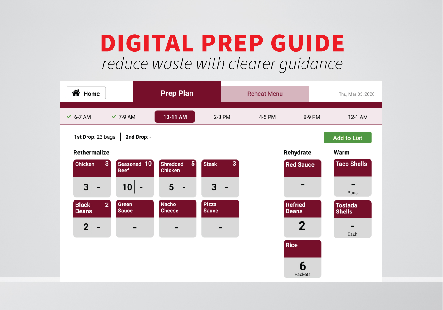 Digital Training and Prep Guide to Improve Efficiency