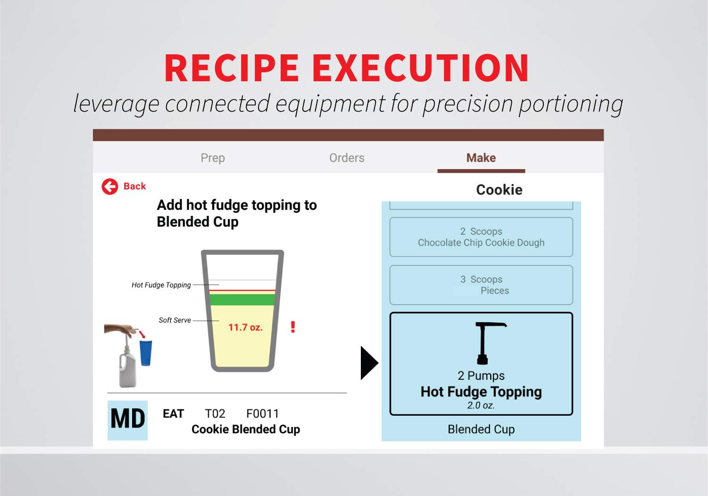 Recipe Execution Improvement