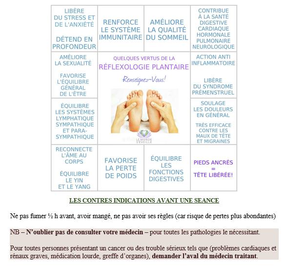 RÉFLEXOLOGIE SPÉCIFIQUE plantaire/corps
