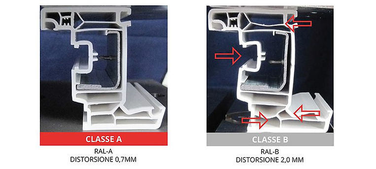 confronto-tra-classe-A-e-classe-B-845x38