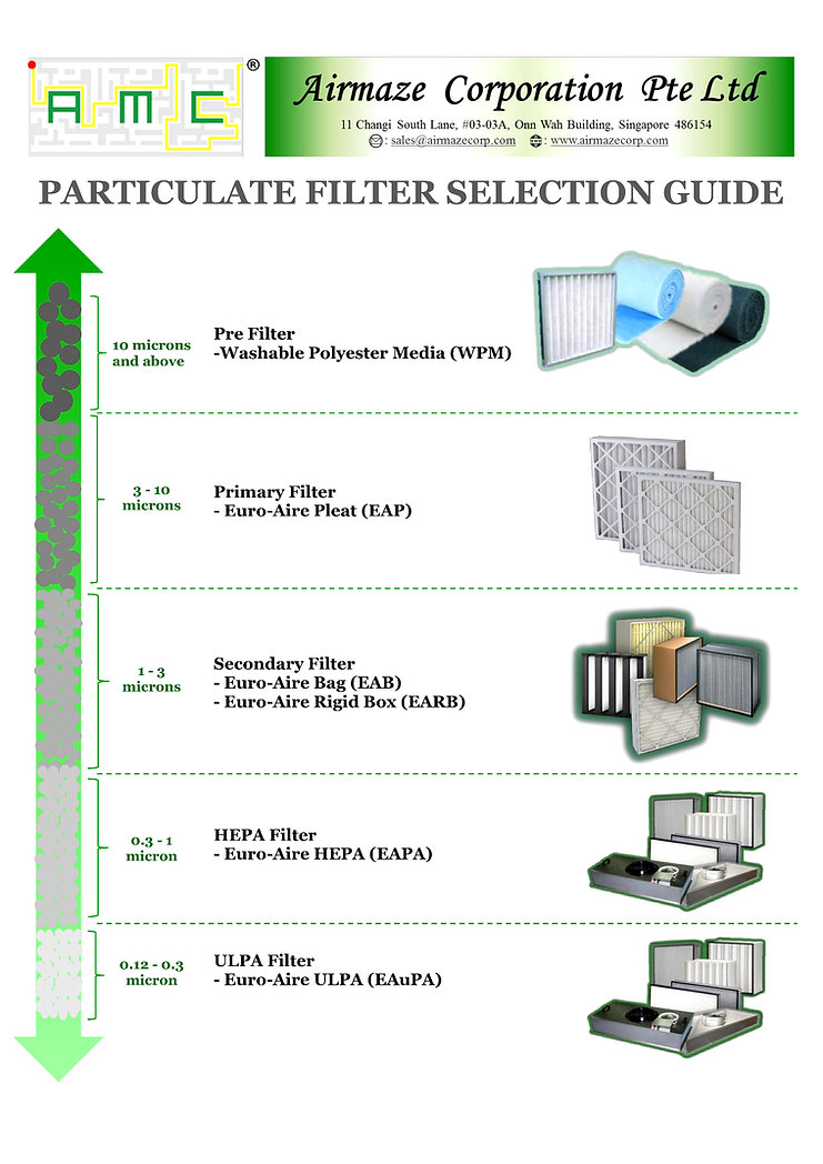 Particulate%20Filter%20Selection%20Guide