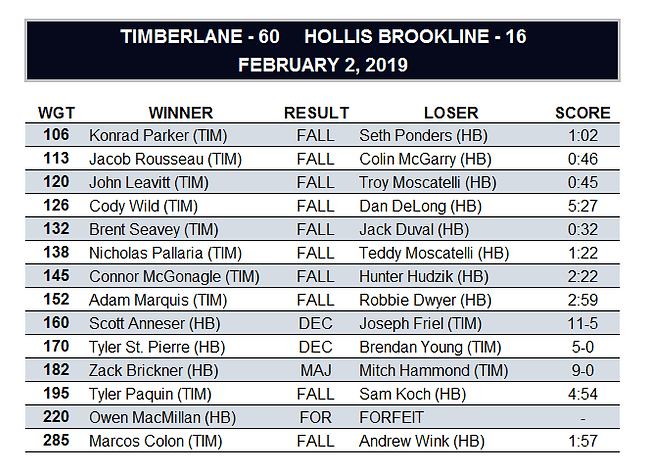 Timberlane 2-2.png