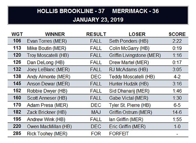 Merrimack 1-22.png