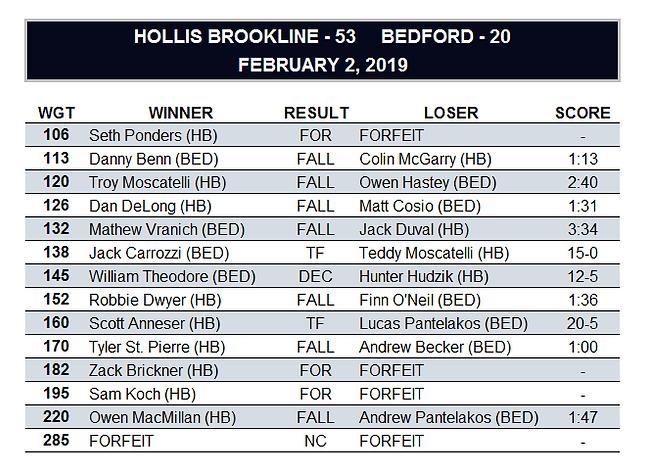 Bedford 2-2.png
