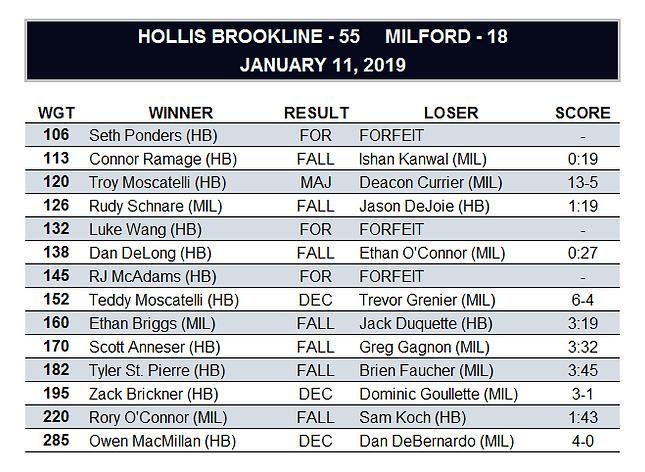 Milford 1-11.png