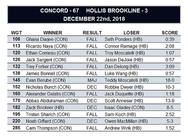 Concord 12-22.png