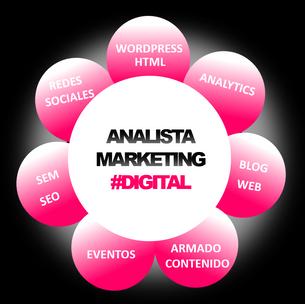 Analista Marketing #Digital
