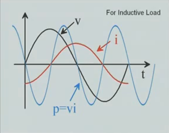 power factor correction.png