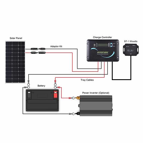 solar energy kit.jpg