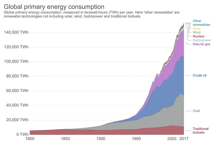 total energy production.png