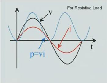 resistive load.png