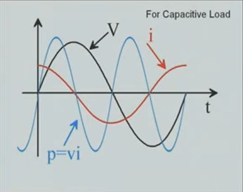 capacitive load.png