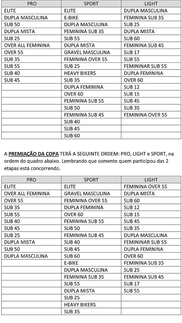 PREMIACAO_FINALCOPADR.jpg