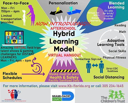 KBF Hybrid flyer.jpg