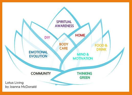 Lotus Living Lifestyle System