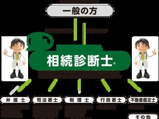 第20回新潟県相続診断士会8月定例会