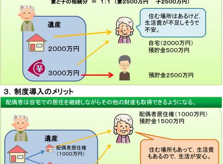 【配偶者居住権の新設】