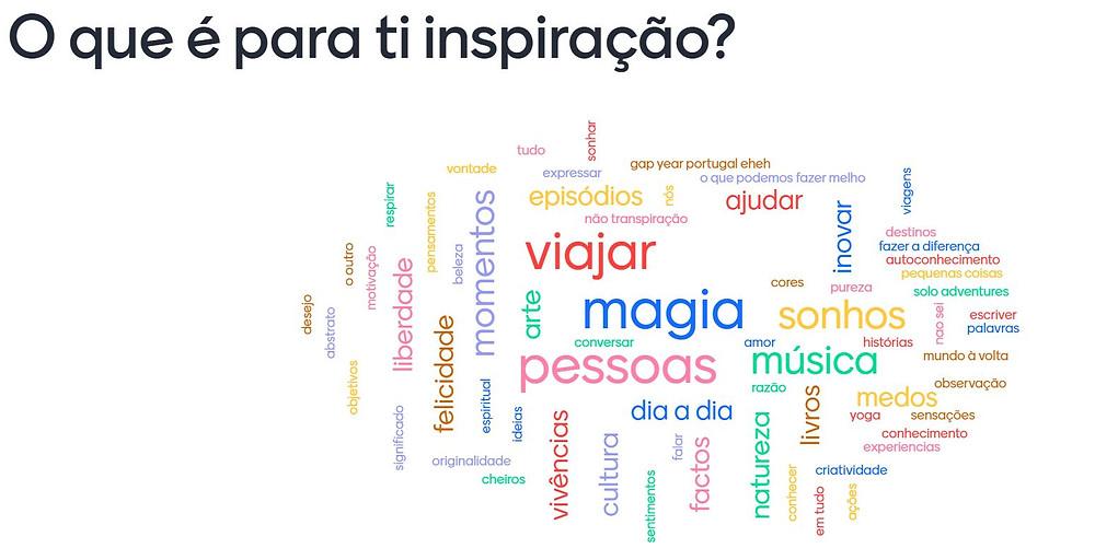 O que é inspiração