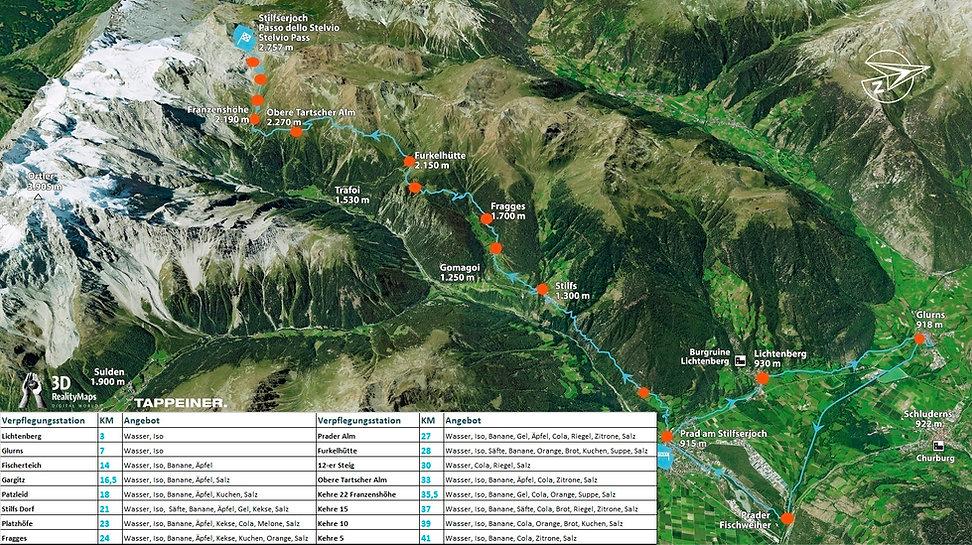 Stelviomarathon-Verpflegungsstationen-DE