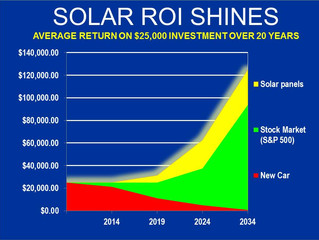 Solar is a Smart Investment for Retirement