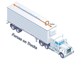 Forces on trucks for dunnage air bags