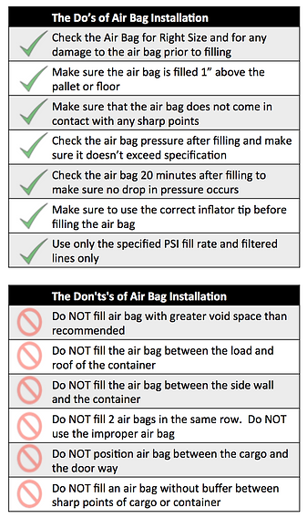 How to install a dunnage air bag