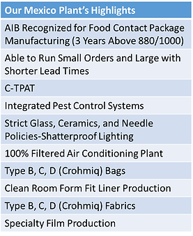 FIBC Production Capabilities (Food Contact)