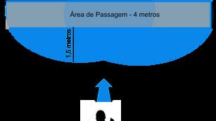 Antenas Laterais