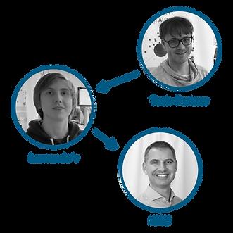 Tech-Partner_Lernende_KMU.png