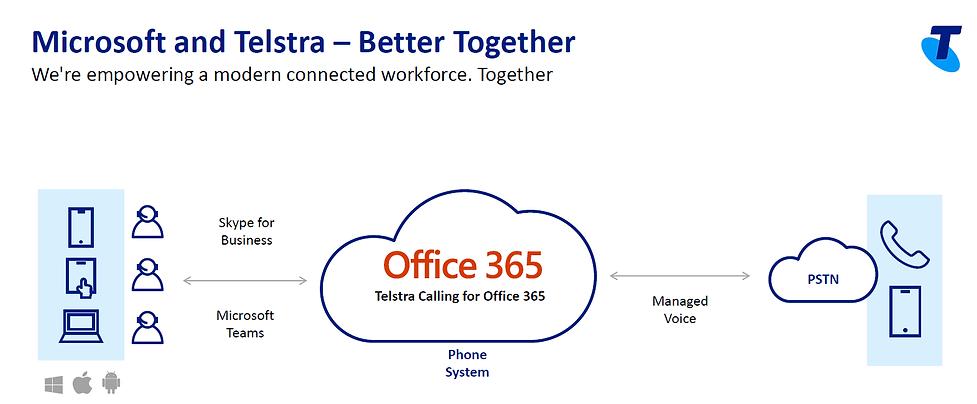 Telstra_Microsoft.png