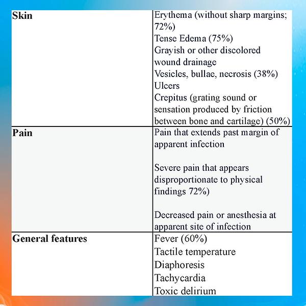 Apex skin chart .png