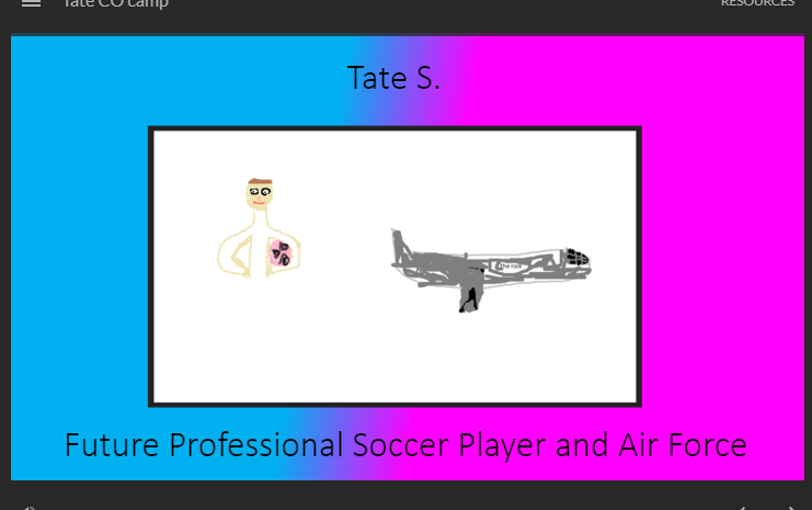 Be a Pro Soccer Player