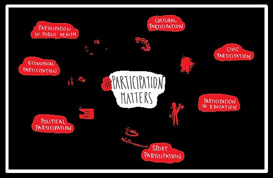 PArticipation Matters2.png
