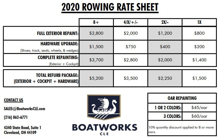 2020 SHELL REFURB RATE SHEET.JPG