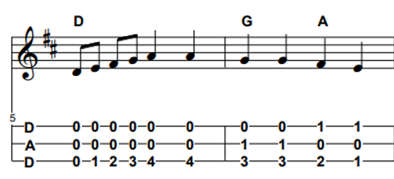Tablature.PNG