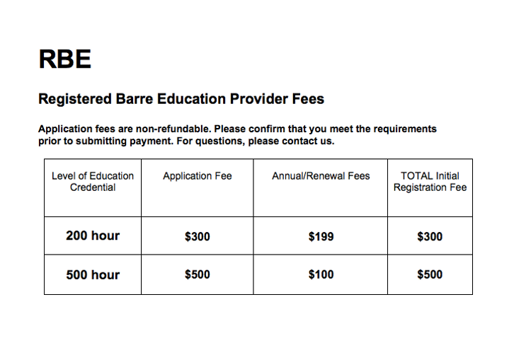 rbe fees.png
