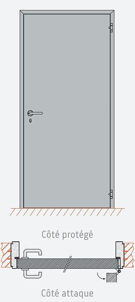 Porte battante simple.jpg