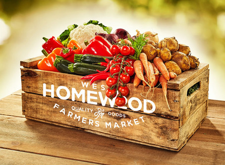 Market Day - July 28 2020