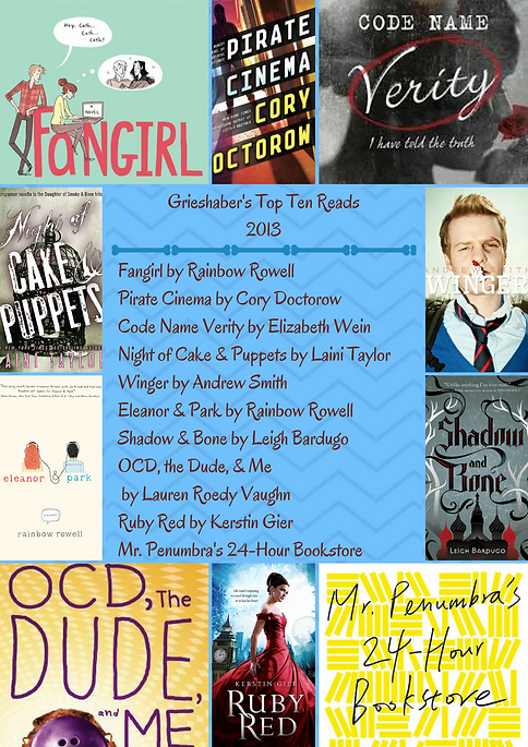 Grieshaber's 2013 Top 10
