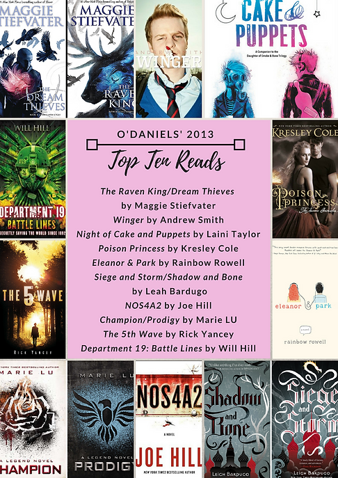O'Daniels' 2013 Top 10