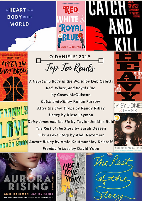 Copy of Copy of O'Daniels Top Ten.png