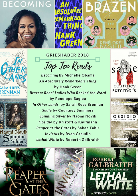 Grieshaber 2018 Top 10.png