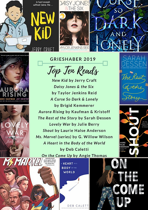 Grieshaber 2019 Top 10.png