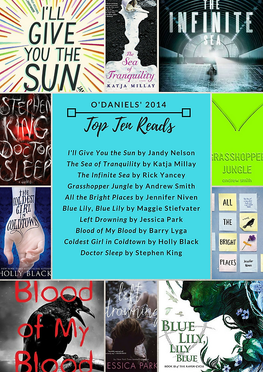 O'Daniels' 2014 Top 10